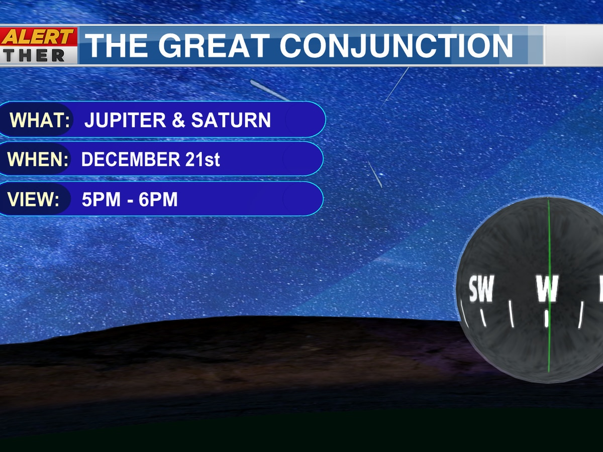 Jupiter and Saturn will be the closest they have been in four centuries; what to look for with the 'great conjunction'