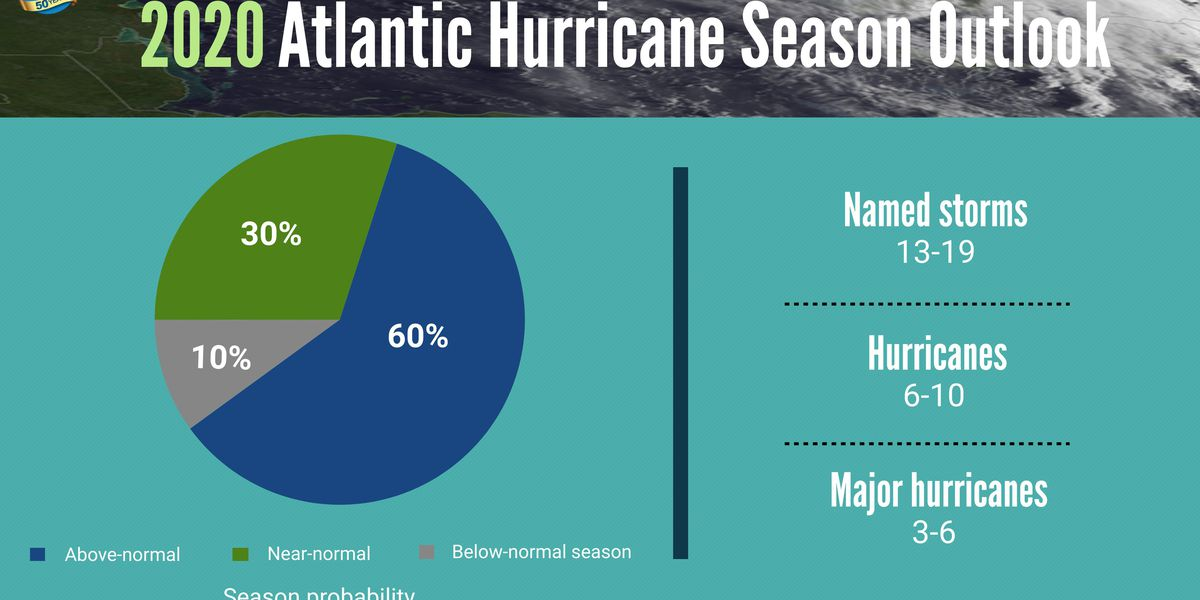 WATCH: Gov. Reeves holds news conference on hurricane season preparedness