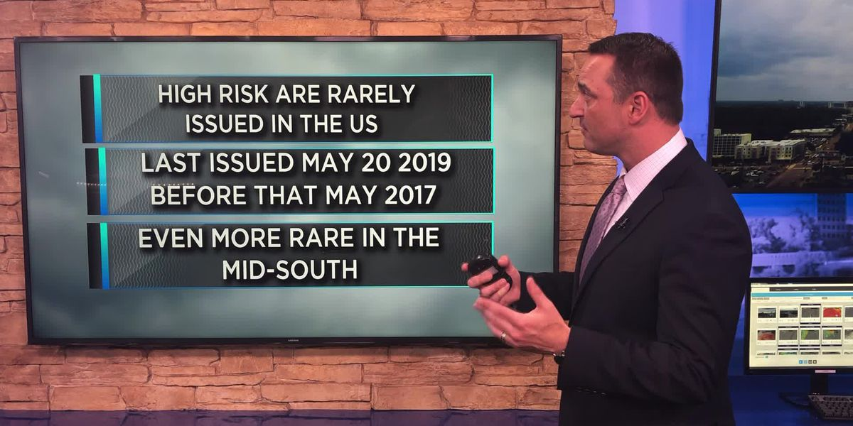 Why high risk days rarely occur in the Mid-South