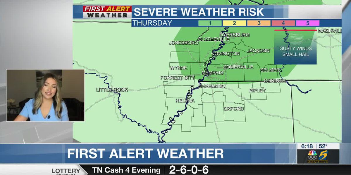 Thursday morning Memphis weather forecast 5/6/2021 -- WMC