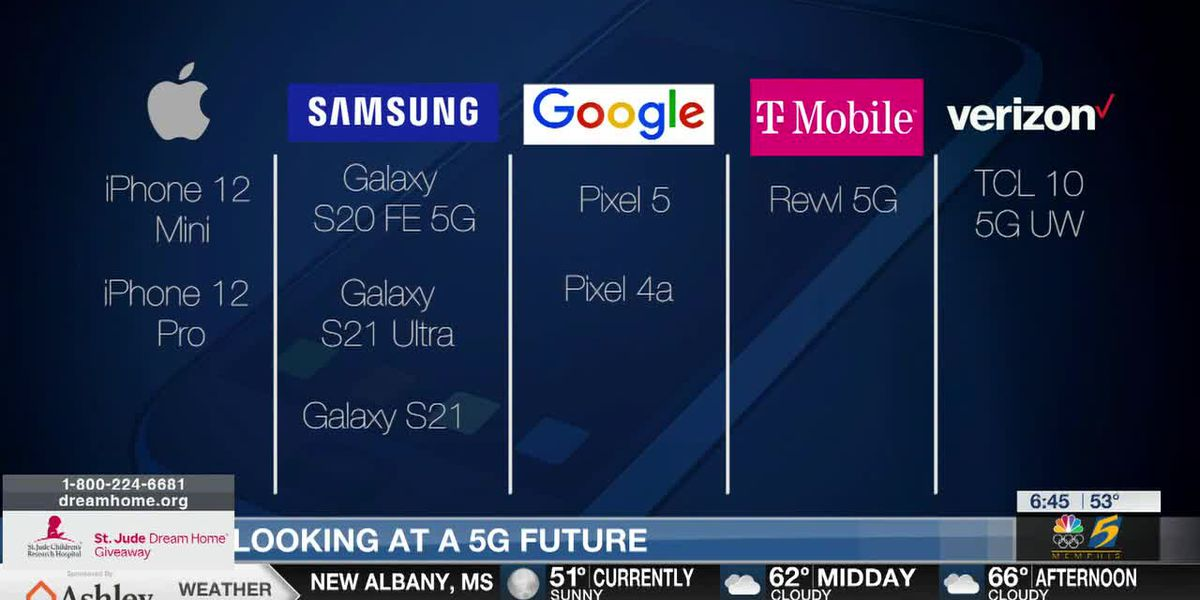 The 5G Future: New & Powerful