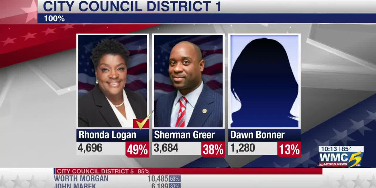 City Council race results are in for the 2019 municipal election