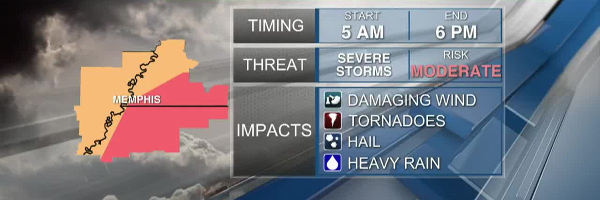Thursday is a First Alert Weather day -- Wednesday update from Meteorologist Spencer Denton