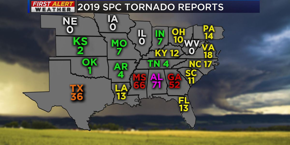 Mississippi already above yearly average tornado total