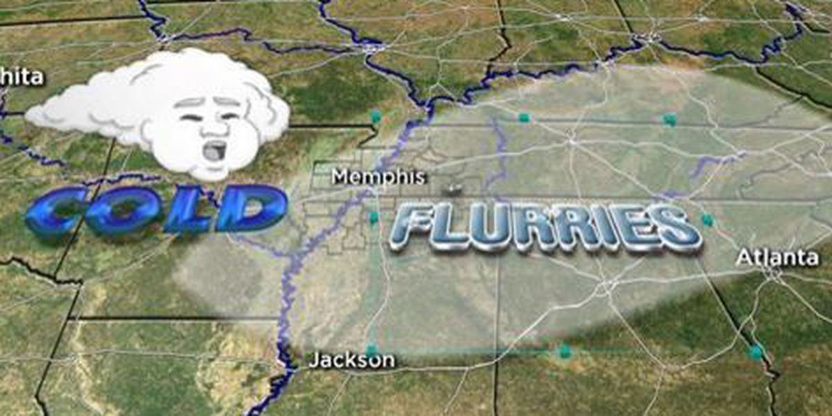 Get ready! Wintry weather will return to the Mid-South