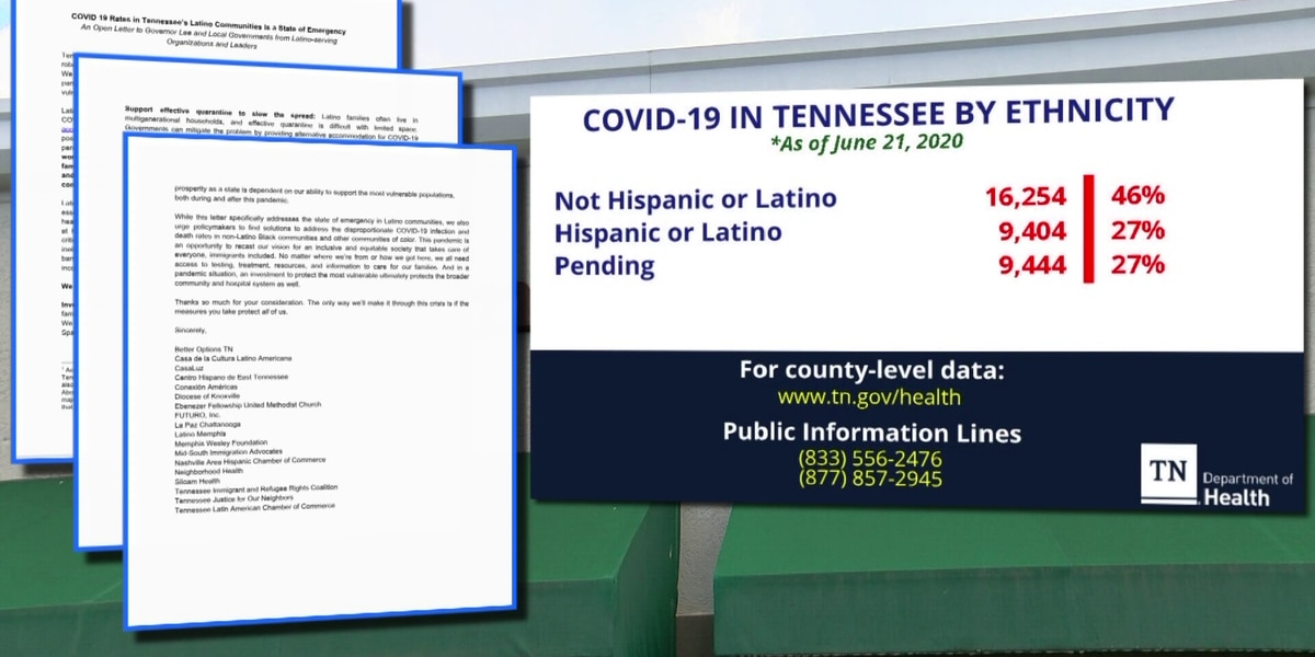 COVID-19's disproportionate impact on Shelby County's Hispanic community