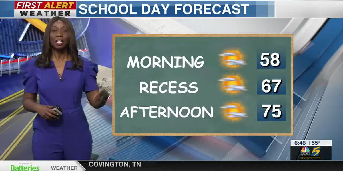 School Day Forecast 4/8/2021 -- WMC