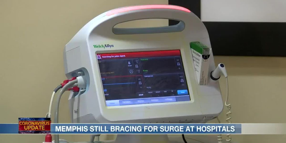 Memphis still bracing for COVID-19 surge at hospitals