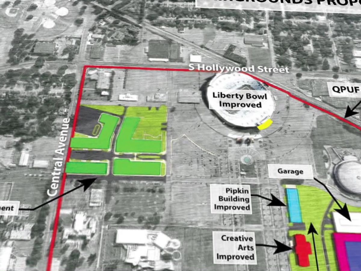 Developers selected to transform Mid-South Fairgrounds