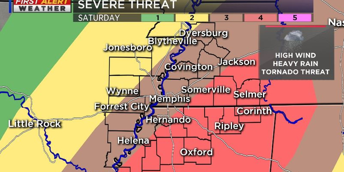 Heavy rain, damaging winds possible for the Mid-South Saturday
