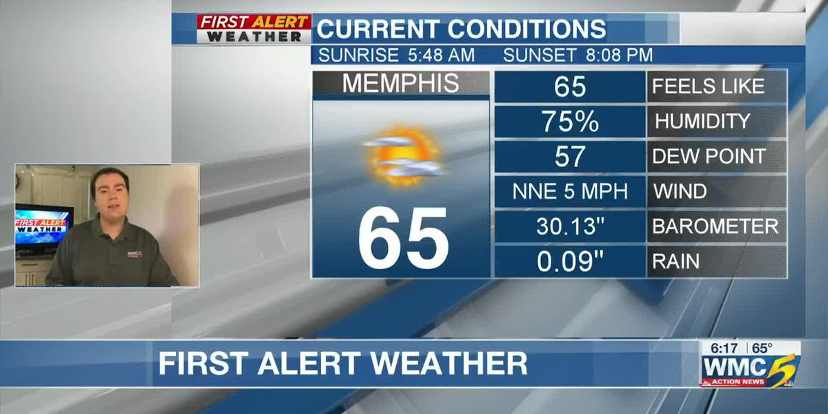 WMC – Saturday, May 30 morning forecast