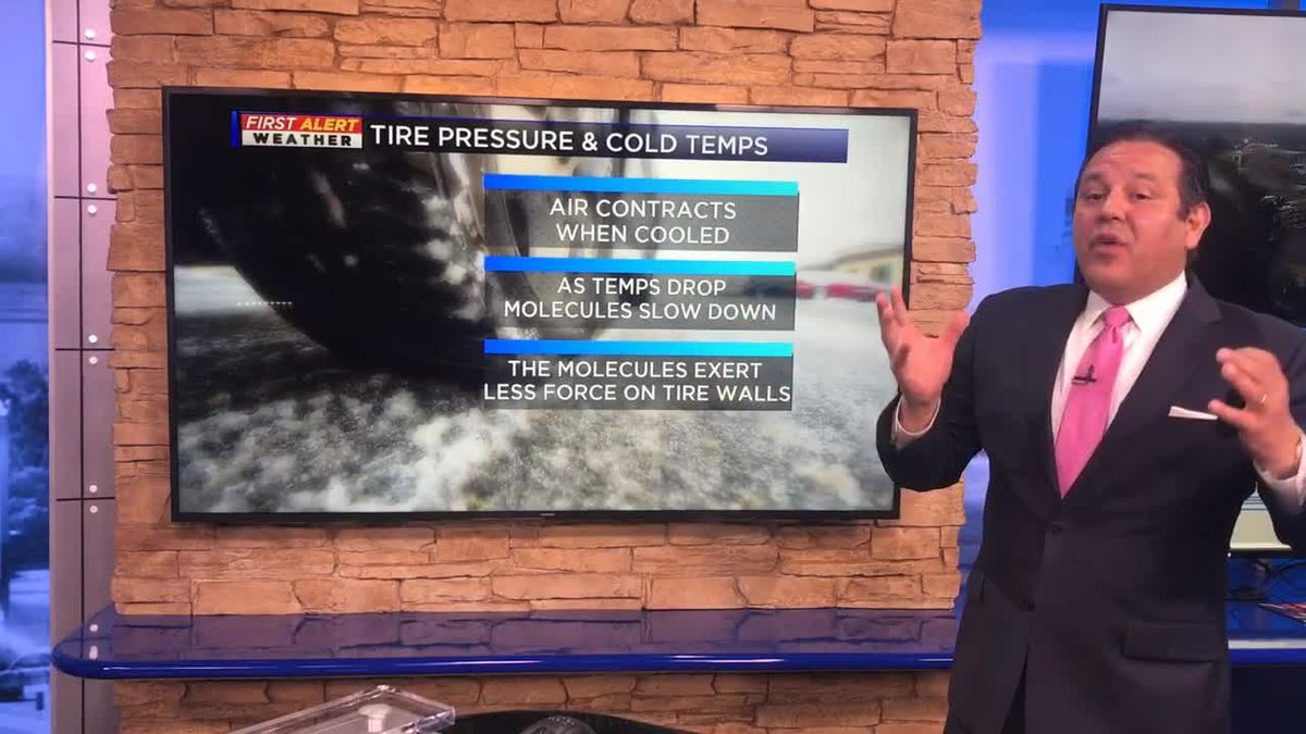 Breakdown Why Cold Weather Drops Tire Pressure