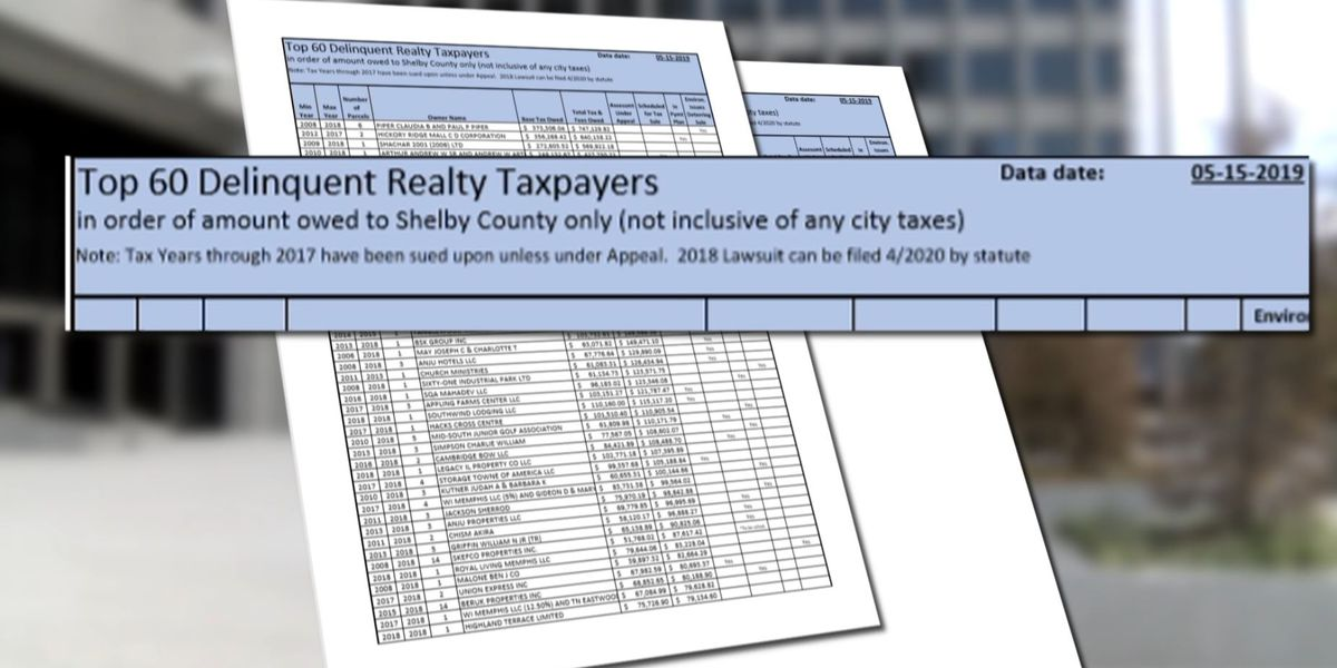The Investigators: More than $30 million in taxes owed to Shelby County by delinquent taxpayers