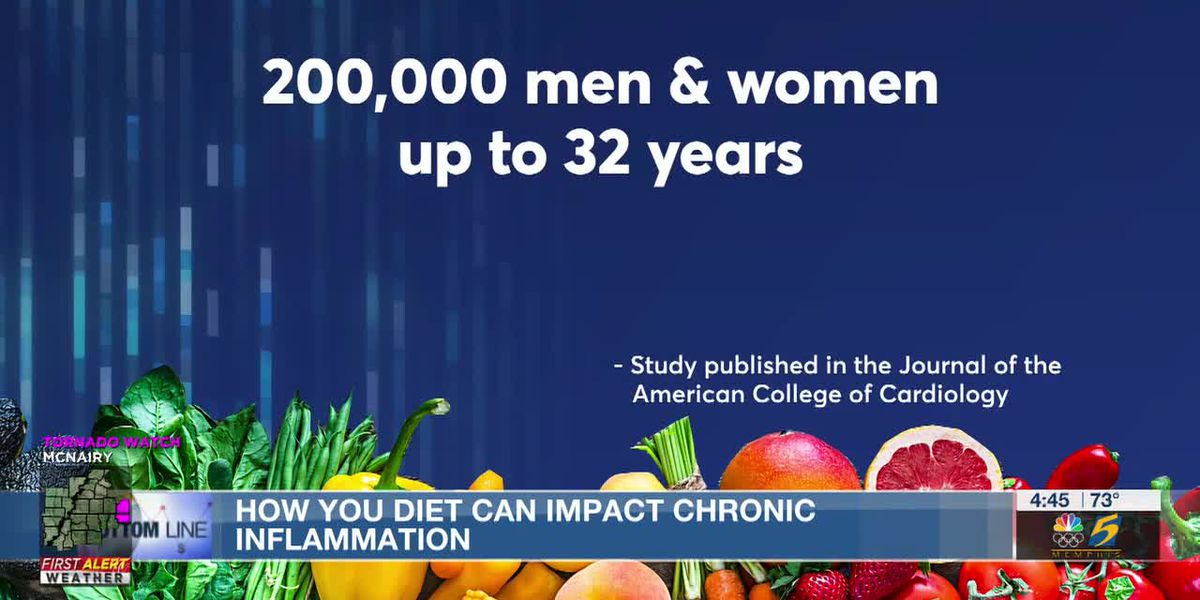Bottom Line: Your diet can impact chronic inflammation