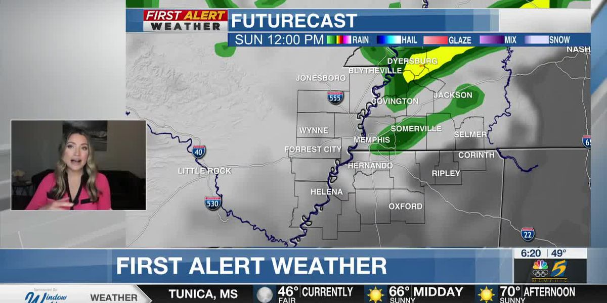 Friday morning Memphis weather forecast 5/7/2021 -- WMC