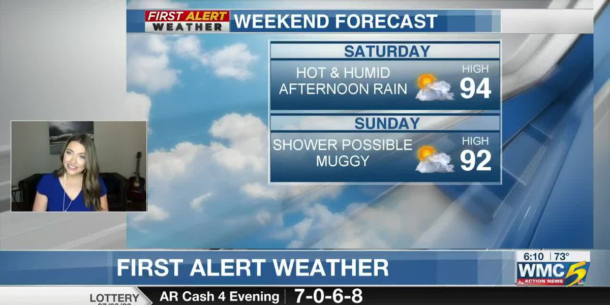 WMC - Friday, July 10 morning forecast