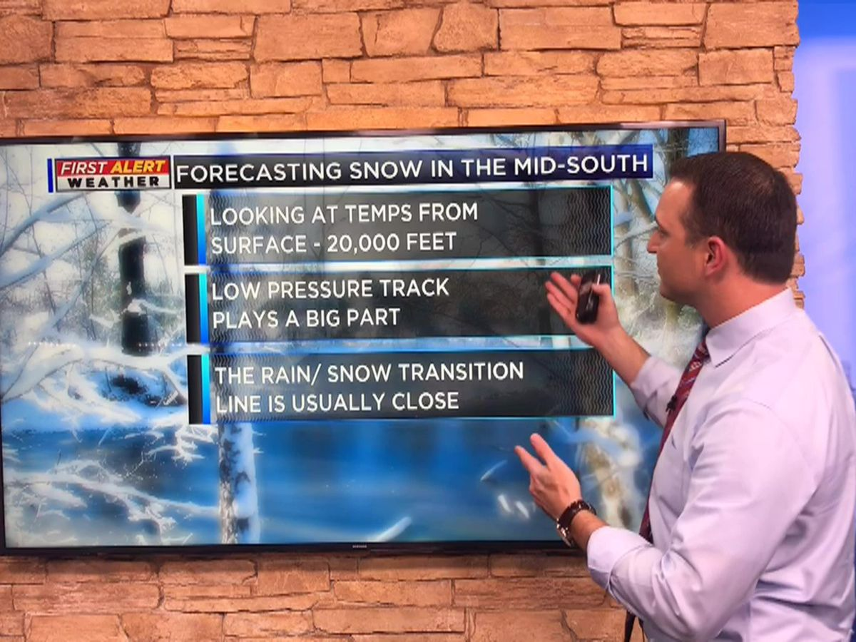 Breakdown: Why Snow Is Hard To Forecast In The Mid-South