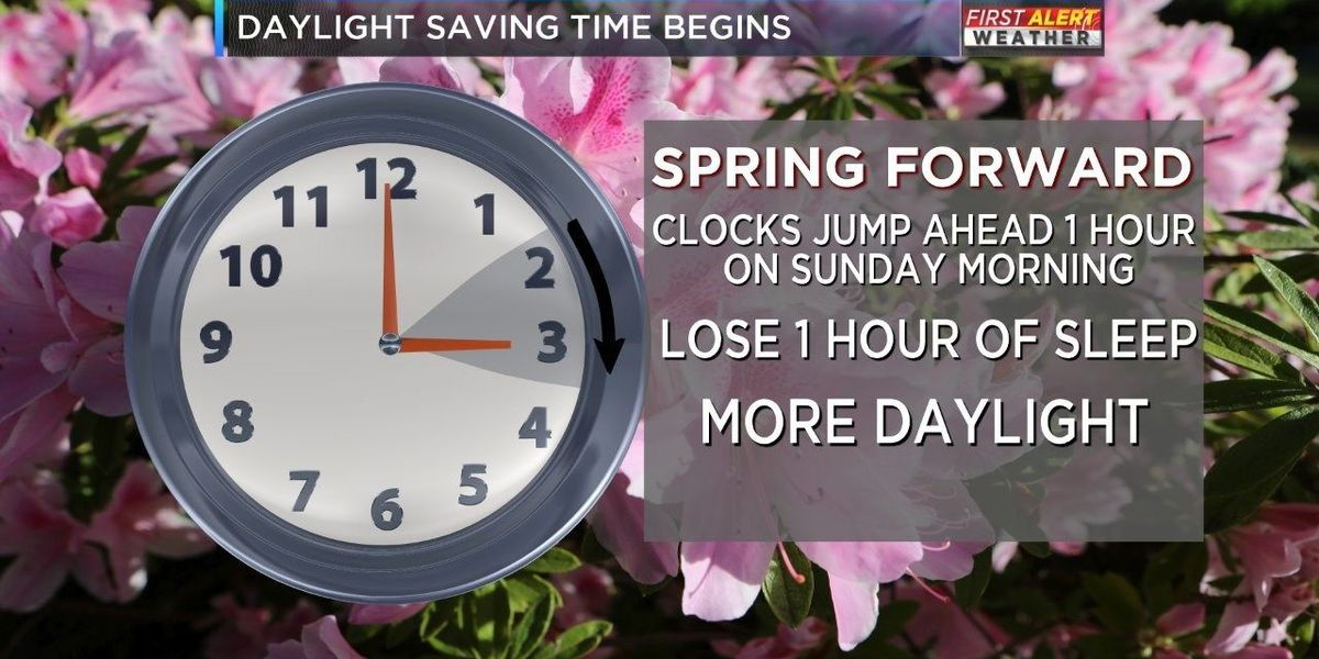 Review your safety checklist as we spring forward