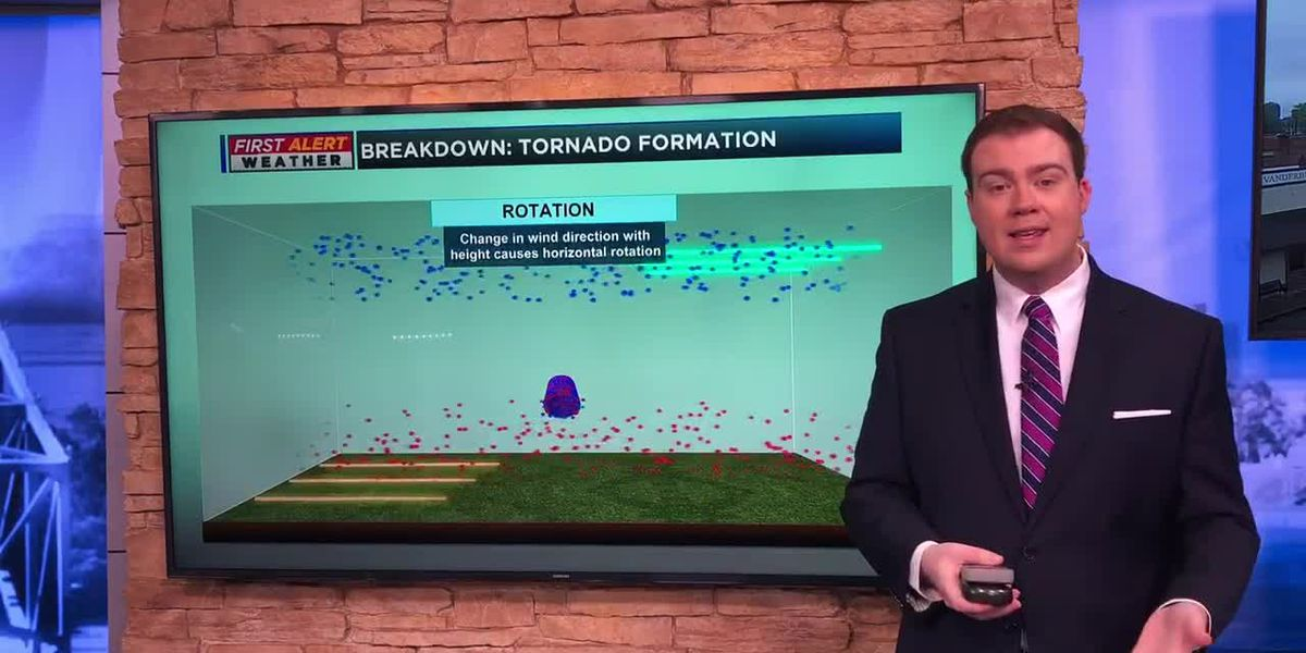 How tornadoes form in the atmosphere