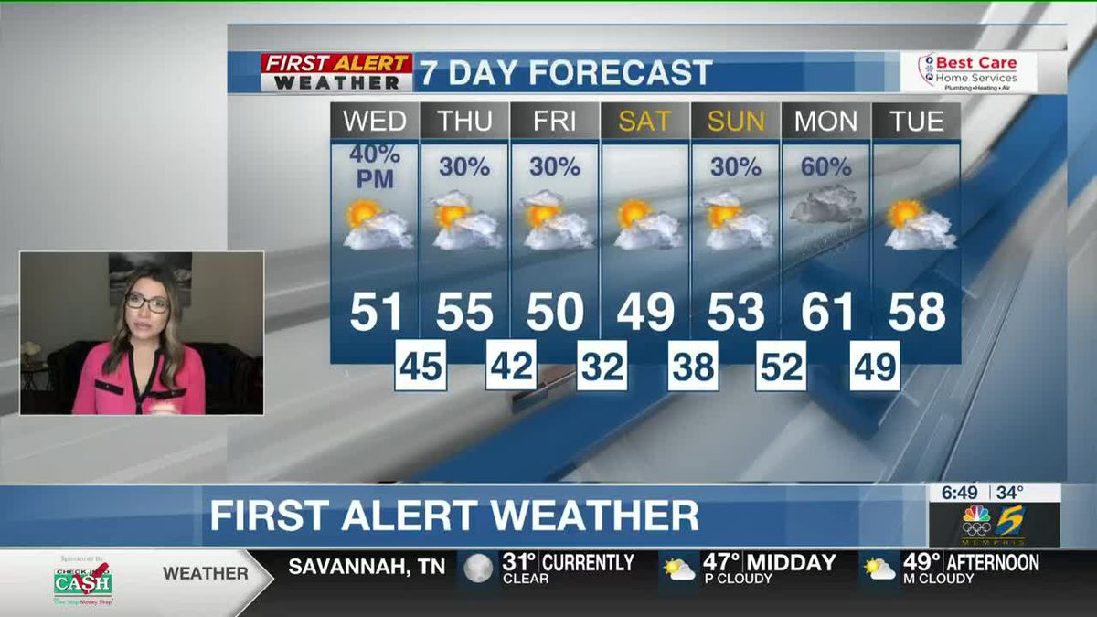 Wednesday Morning Weather Forecast - WMC