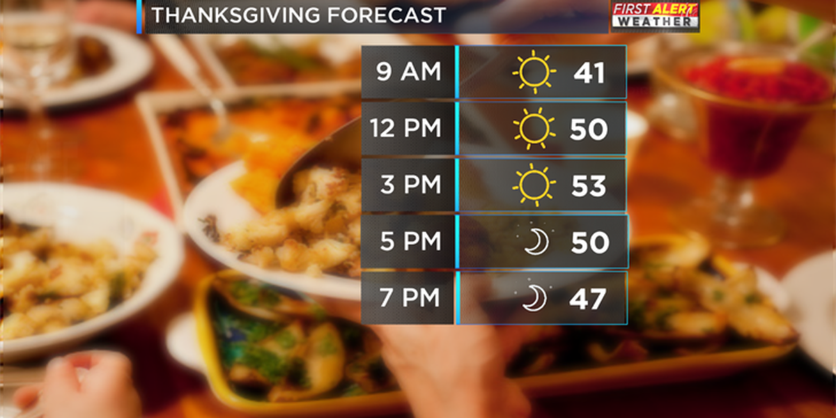 A chilly but dry Thanksgiving forecast