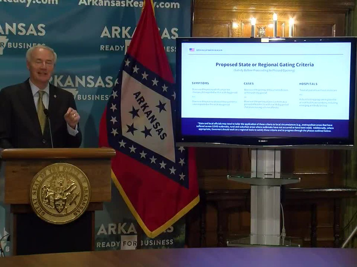WATCH: Gov. Asa Hutchinson discusses latest response to COVID-19 in Arkansas