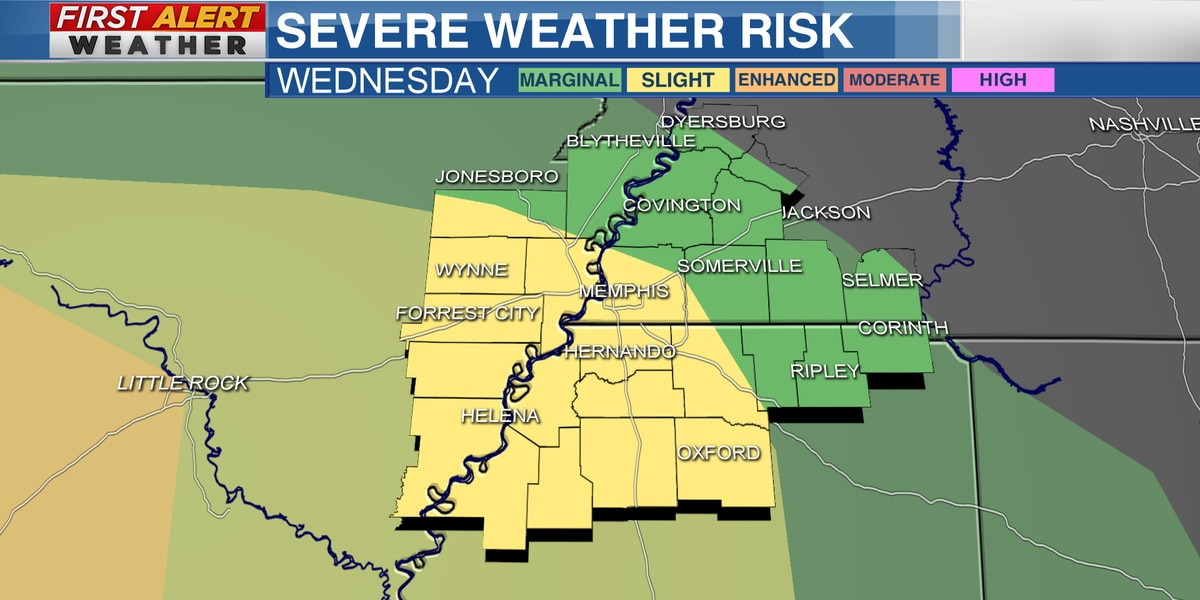 Parts of the Mid-South upgraded to a slight risk of severe weather Wednesday