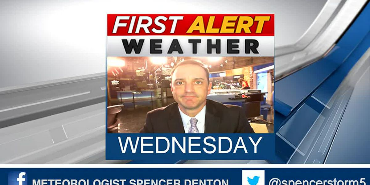 Wednesday Alexa Forecast