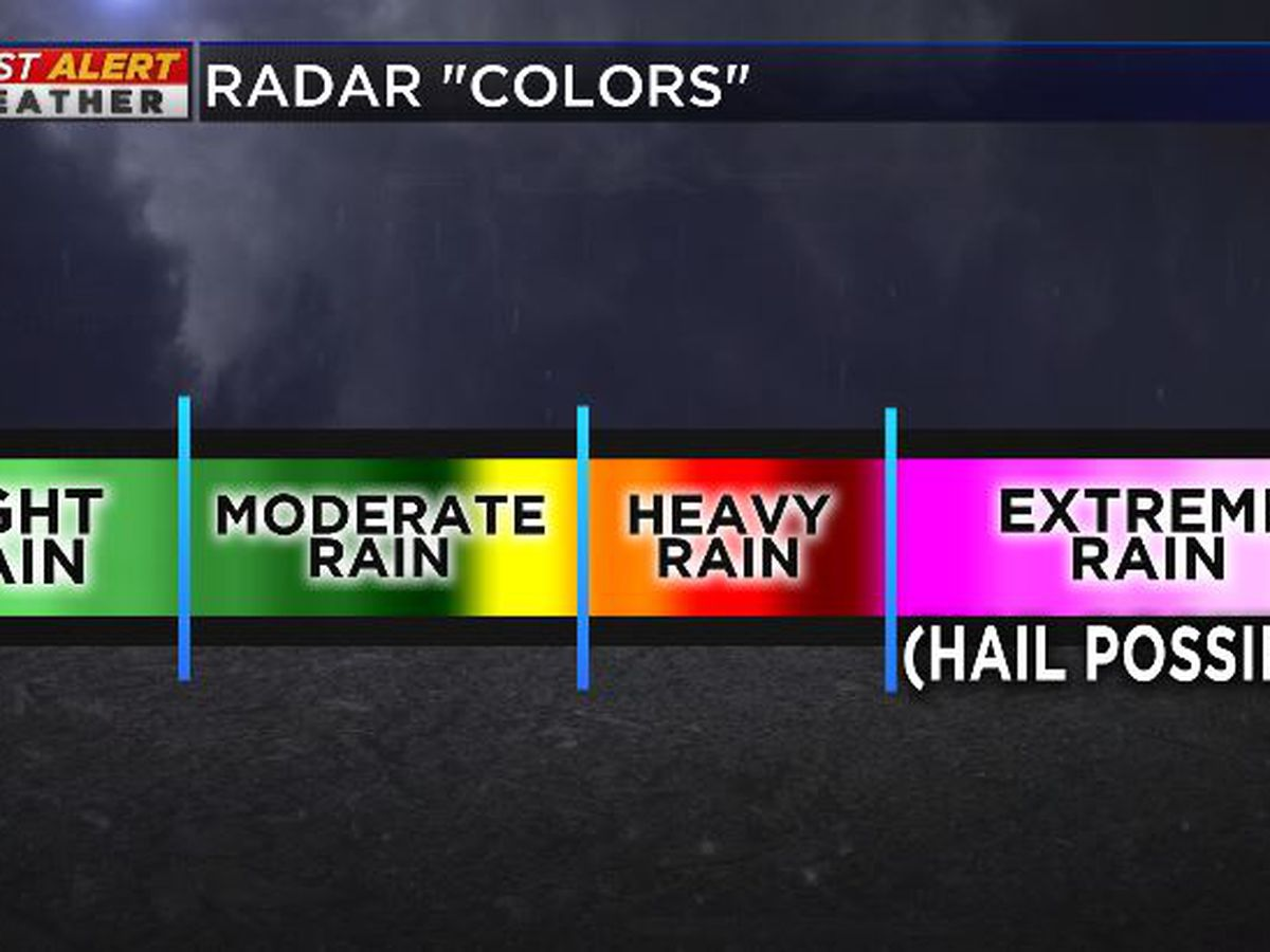 Breakdown: The science behind doppler radar 'colors'