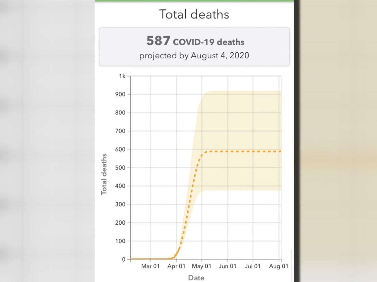COVID-19 model projects fewer deaths, hospital stays but officials urge caution