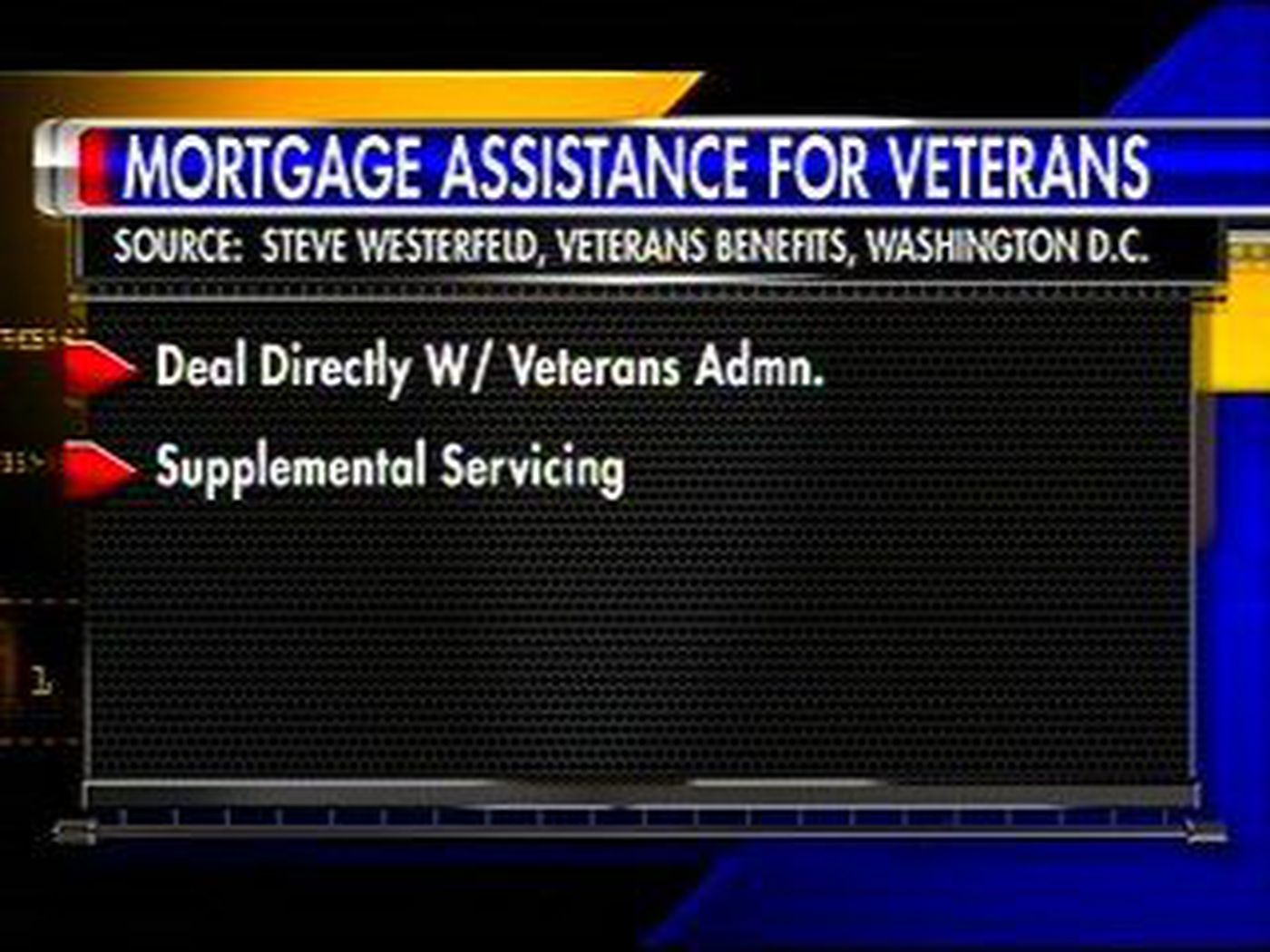 Mortgage assistance for veterans