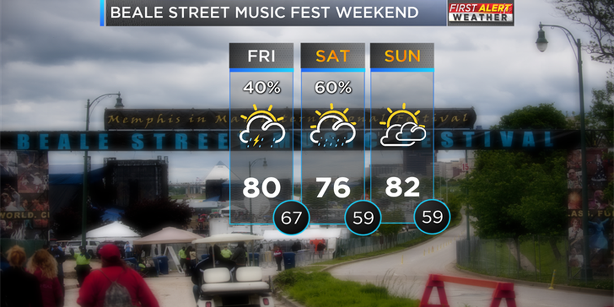 Another music fest and another chance of rain