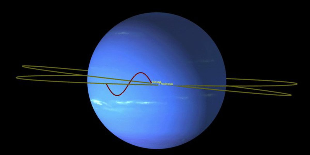 Breakdown: Why you can catch a rare display of Neptune
