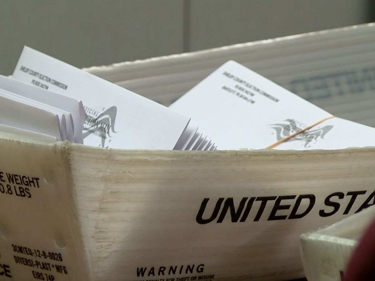 Shelby Co. Election Commission gets new machines, extra staff to handle absentee ballots