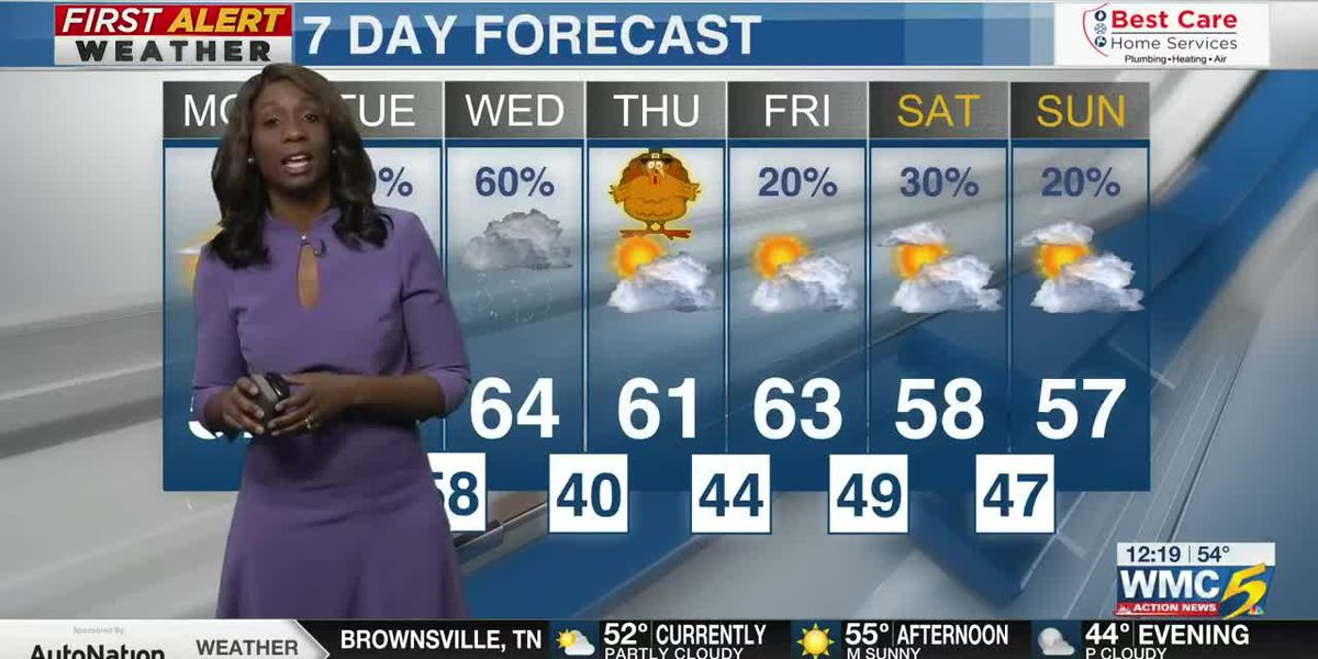 Monday Afternoon Weather Forecast - WMC