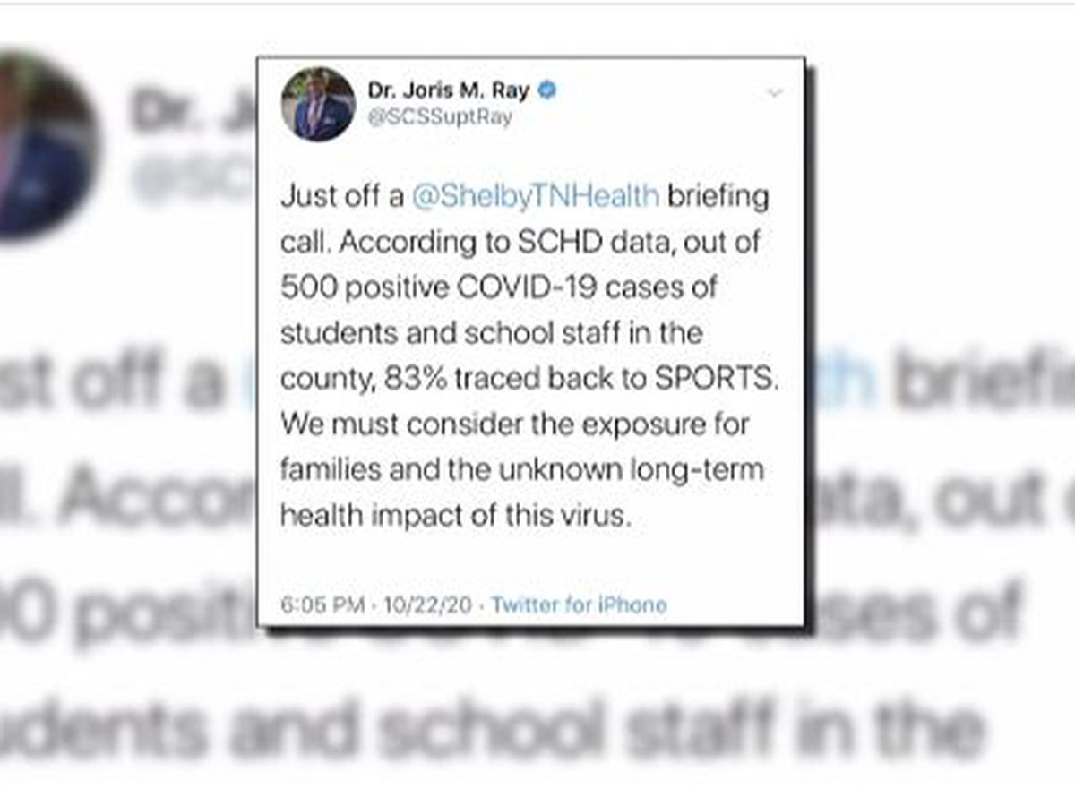 Youth sports responsible for lots of Shelby County COVID-19 cases