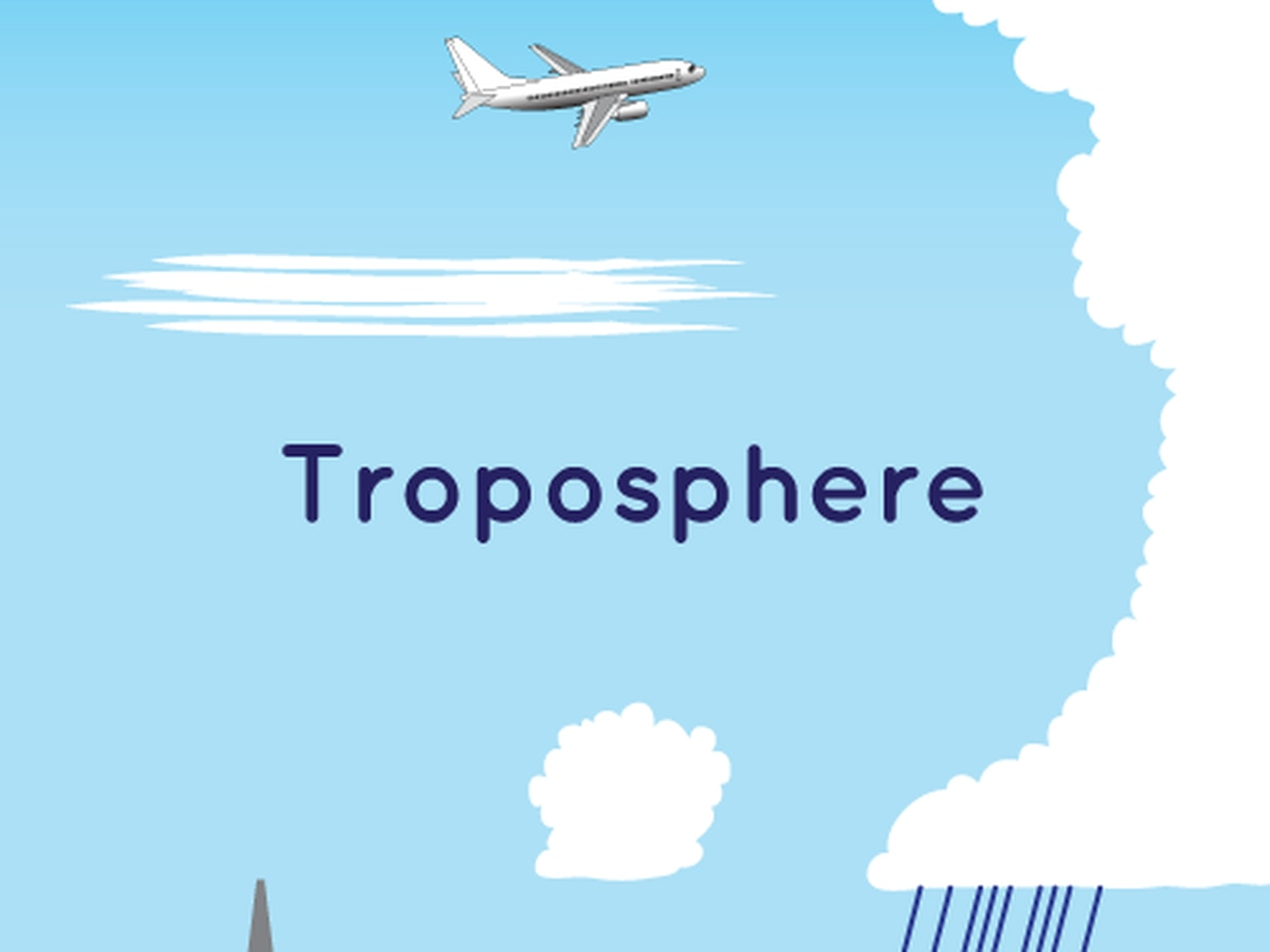 Breakdown: Why the troposphere is so important