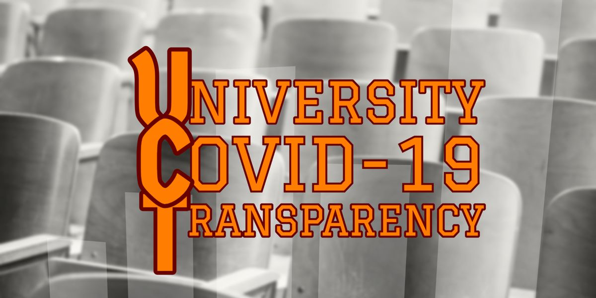 Covering COVID on Campus