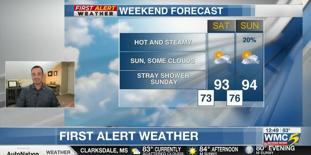 WMC – Wednesday, Aug. 5 afternoon forecast