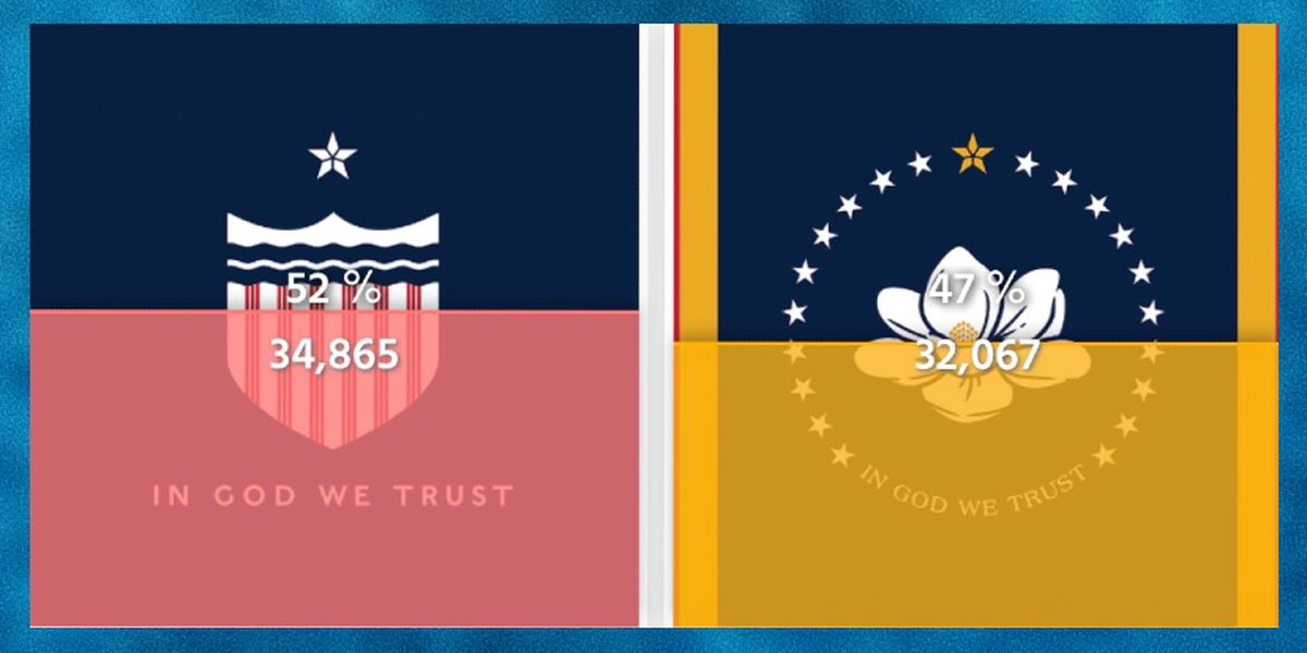 The Great River Flag holds narrow lead over The New Magnolia in latest MDAH poll