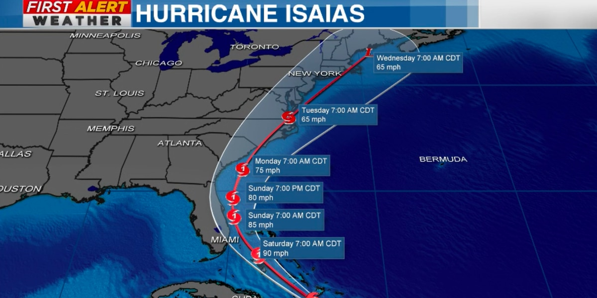 Isaias now a Hurricane, forecasted to move along Atlantic Coast
