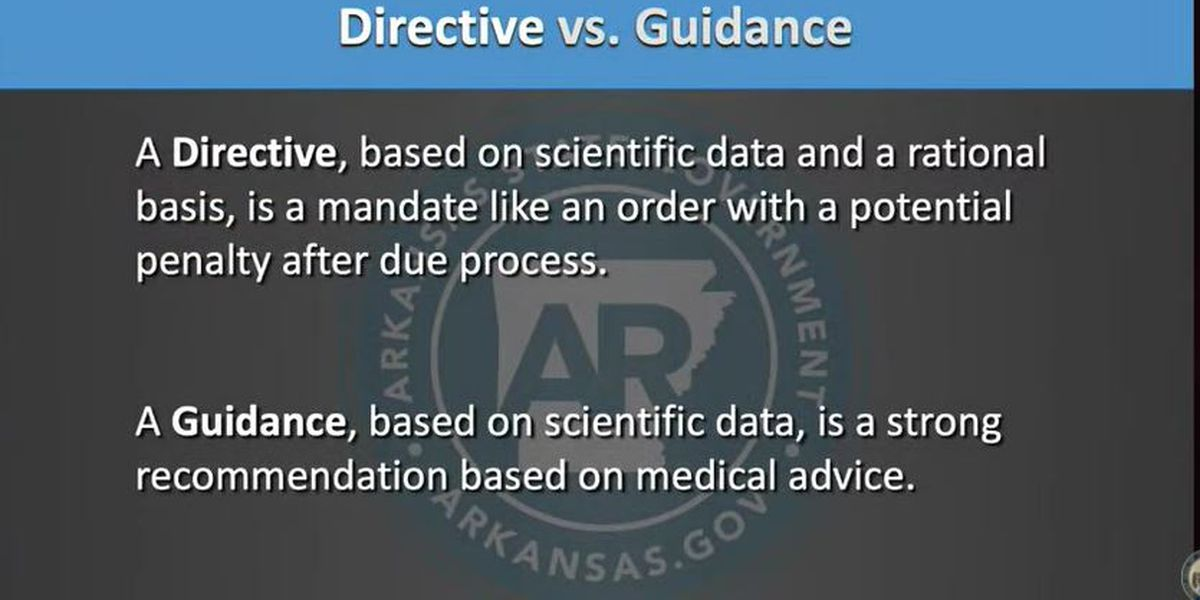 Arkansas Gov. extending public health emergency another month; mask mandate could end if criteria is met