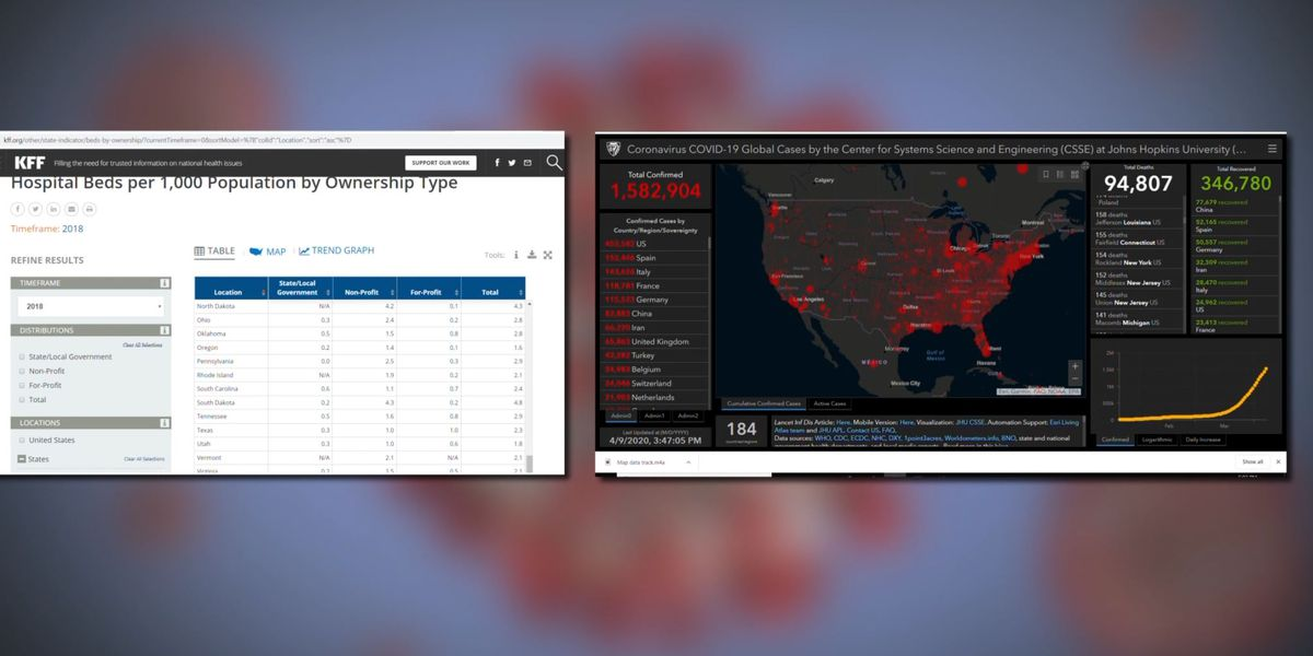 The Investigators: COVID-19 map predicts when hospitals will be overloaded in the Mid-South