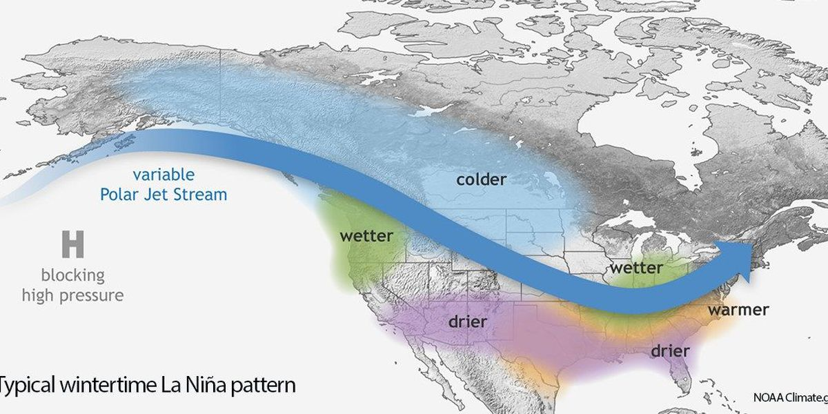 La Nina playing out as expected