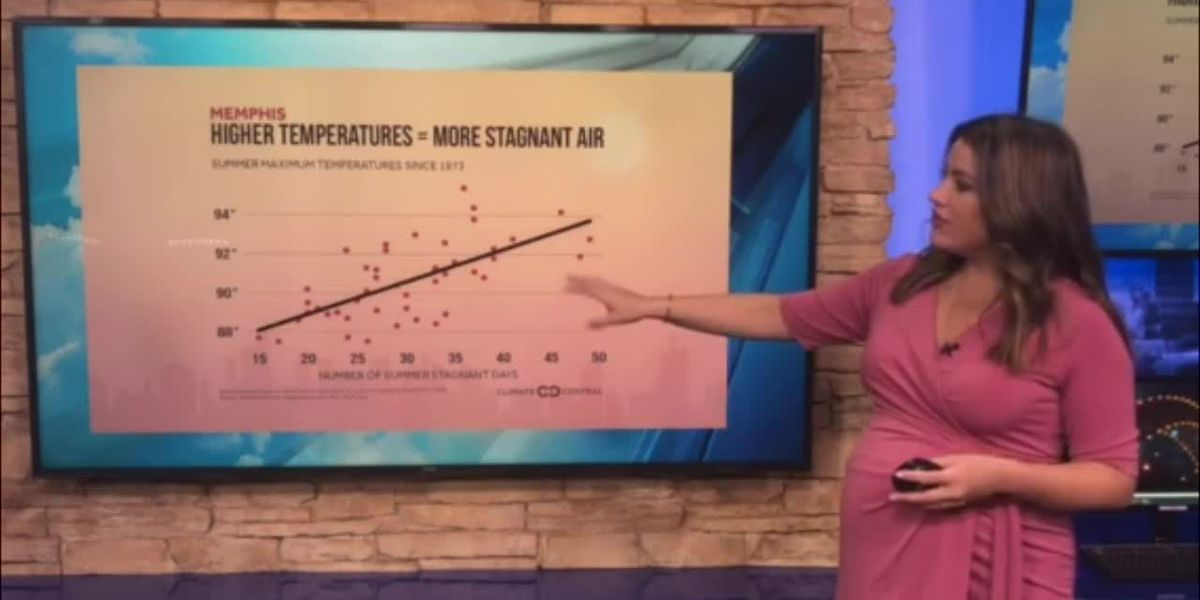 Breakdown: Why stagnant air can cause issues
