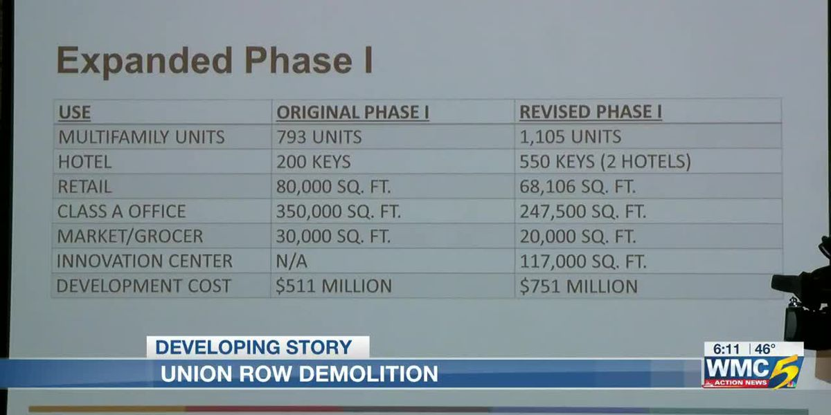 Demolition work begins at site of Union Row redevelopment project