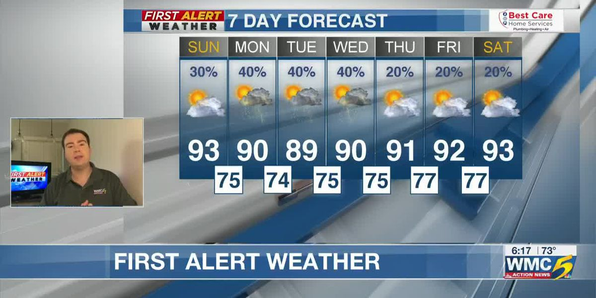 WMC - Sunday, July 5 morning forecast