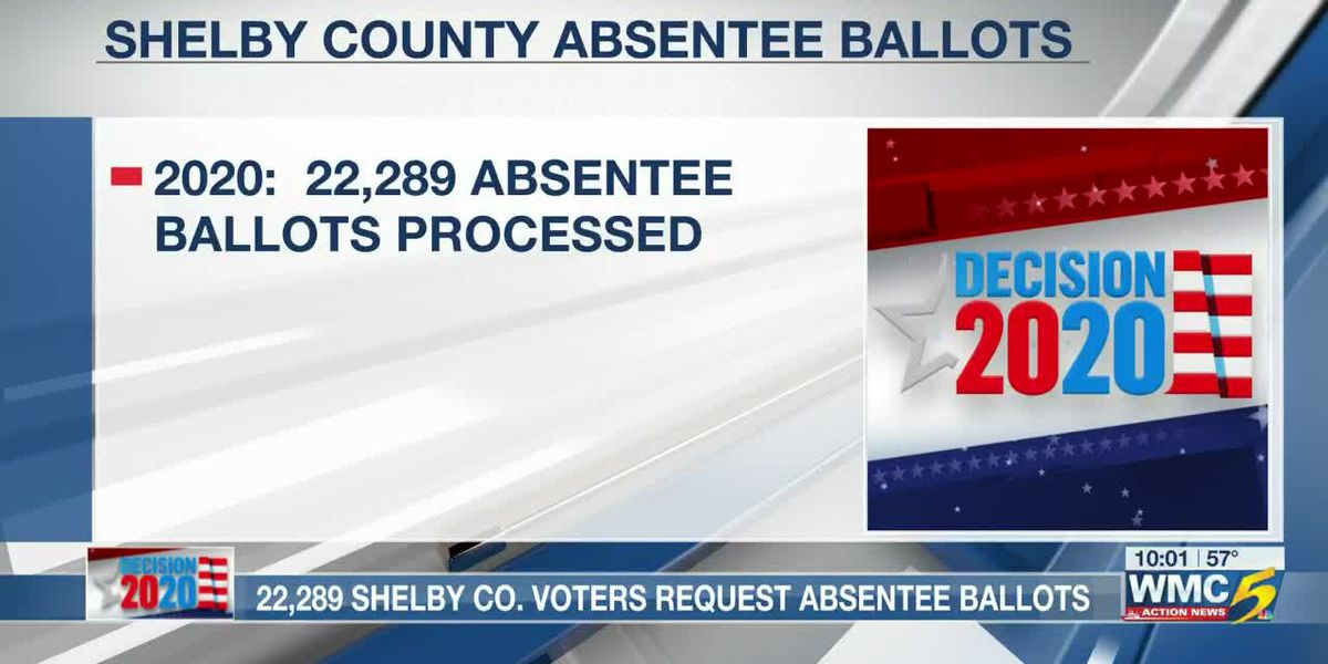 More than 22K absentee ballots mailed in Shelby County so far