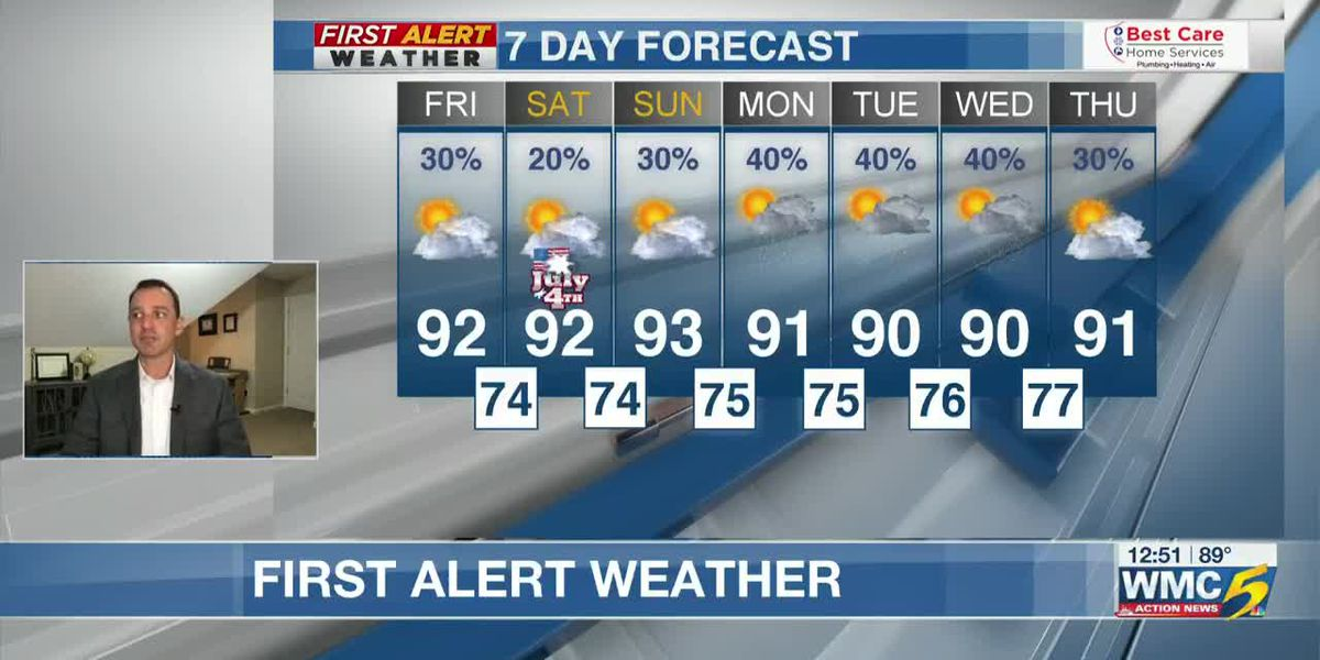 Friday Afternoon Weather Forecast - WMC