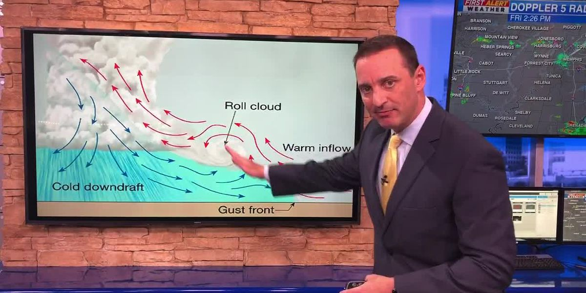 Why 'roll clouds' are unique formations
